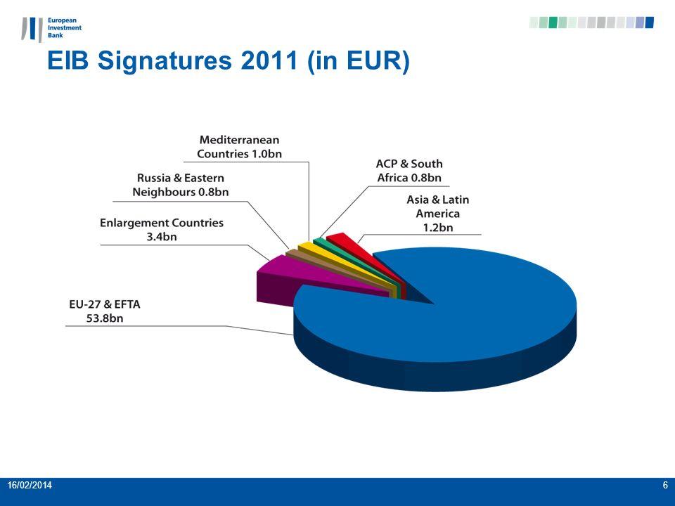 16/02/20146 EIB Signatures 2011 (in EUR)