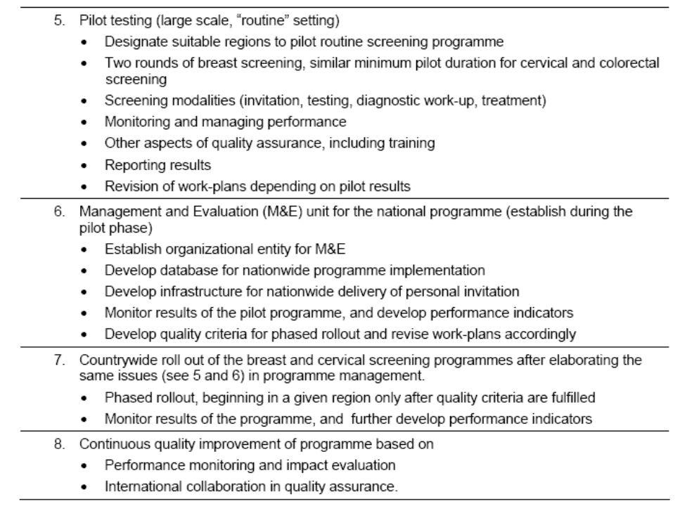 Action plan for establishing population-based screening programmes* v. Karsa et al., QAS/IARC