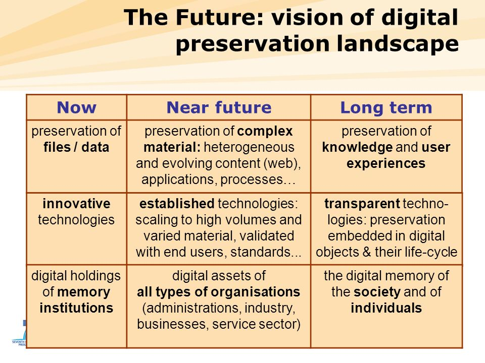 The Future: vision of digital preservation landscape NowNear futureLong term preservation of files / data preservation of complex material: heterogene