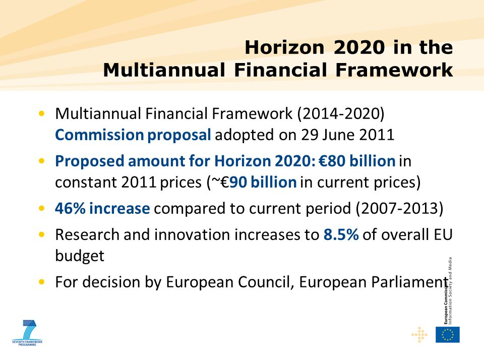 Horizon 2020 in the Multiannual Financial Framework Multiannual Financial Framework (2014-2020) Commission proposal adopted on 29 June 2011 Proposed a
