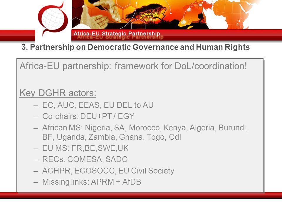 3. Partnership on Democratic Governance and Human Rights Africa-EU partnership: framework for DoL/coordination! Key DGHR actors: –EC, AUC, EEAS, EU DE