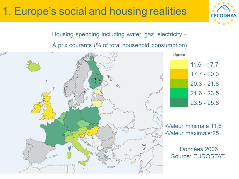 1. Europes social and housing realities Données:2006 Source: EUROSTAT Légende 11.6 - 17.7 17.7 - 20.3 20.3 - 21.6 21.6 - 23.5 23.5 - 25.8 Valeur minim