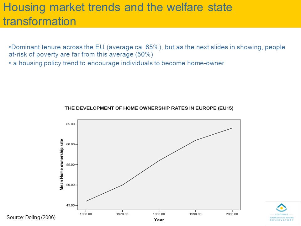 Housing market trends and the welfare state transformation Source: CECODHAS-USH-Dexia (2007) Some Housing contribution to the growth and jobs agenda Foster citizen mobility: Diversity of tenure will ensure wider choice for all Flexible working contracts: Flexible rent or mortgage contracts