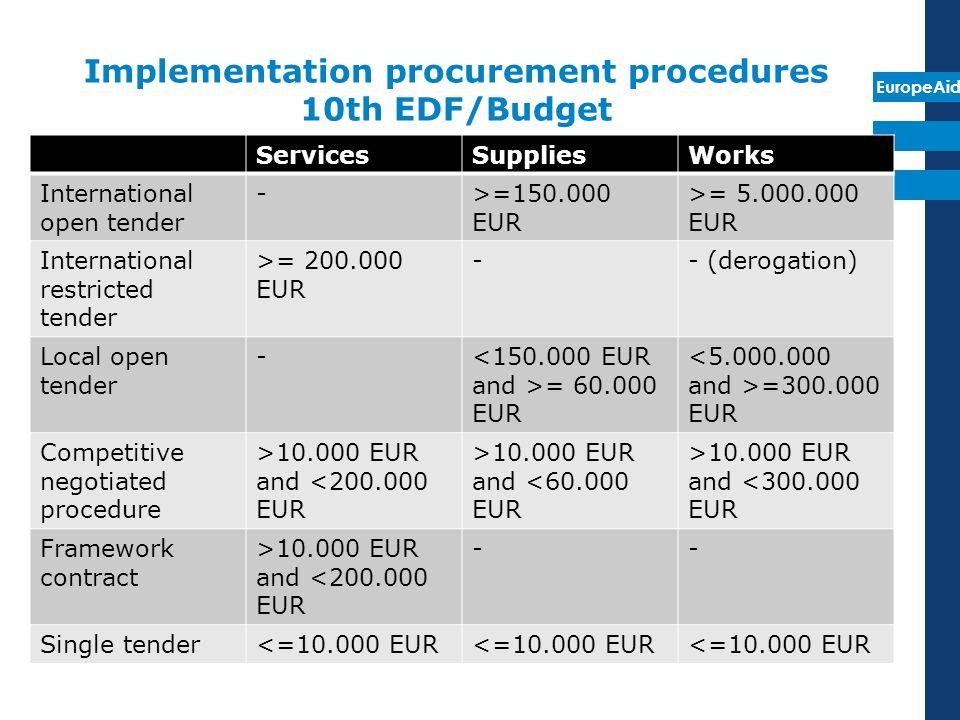 EuropeAid Implementation procurement procedures 10th EDF/Budget ServicesSuppliesWorks International open tender ->=150.000 EUR >= 5.000.000 EUR Intern
