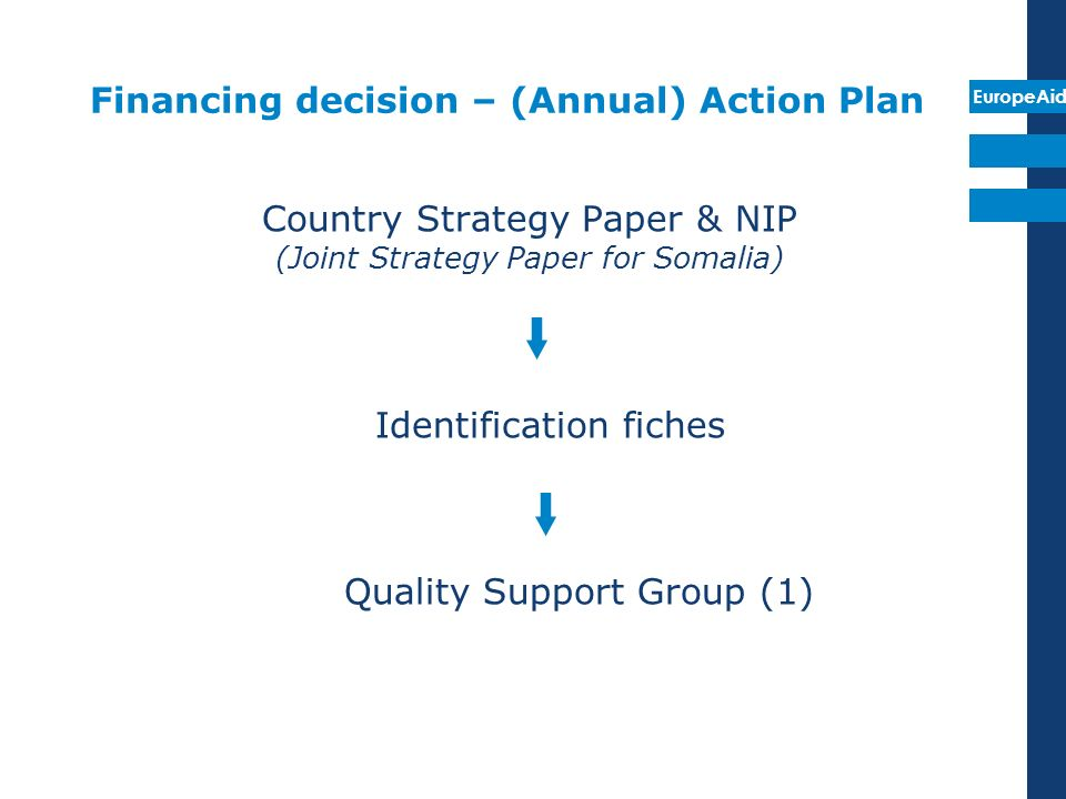 EuropeAid Financing decision – (Annual) Action Plan Country Strategy Paper & NIP (Joint Strategy Paper for Somalia) Identification fiches Quality Supp