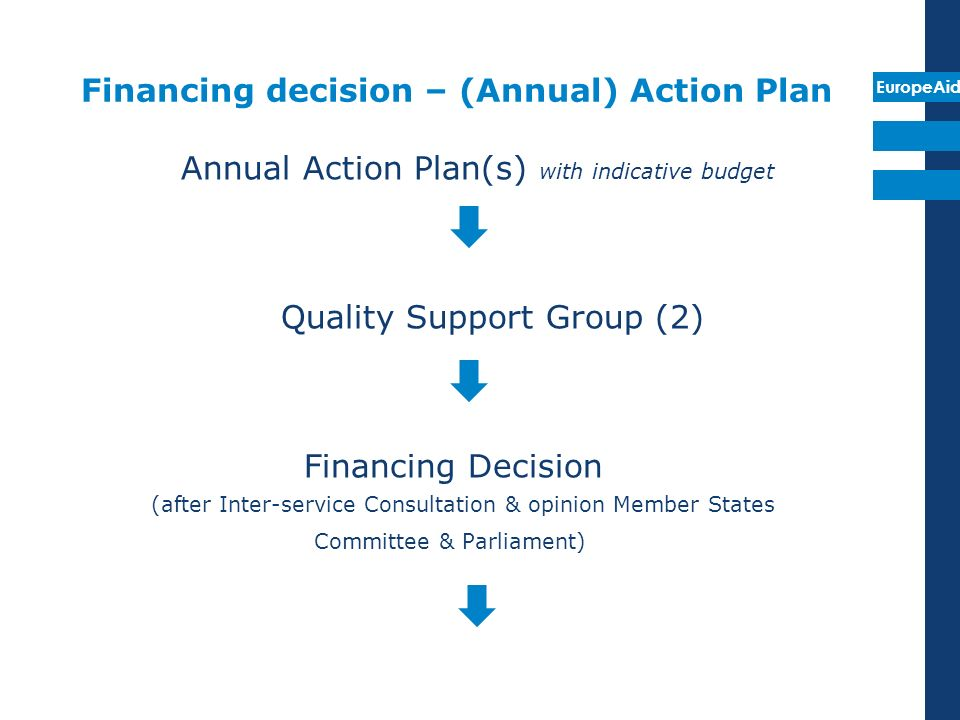 EuropeAid Financing decision – (Annual) Action Plan Annual Action Plan(s) with indicative budget Quality Support Group (2) Financing Decision (after I