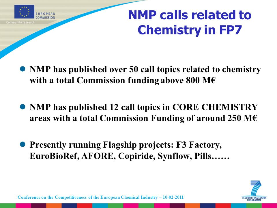 Conference on the Competitiveness of the European Chemical Industry – 10-02-2011 NMP calls related to Chemistry in FP7 lNMP has published over 50 call topics related to chemistry with a total Commission funding above 800 M lNMP has published 12 call topics in CORE CHEMISTRY areas with a total Commission Funding of around 250 M lPresently running Flagship projects: F3 Factory, EuroBioRef, AFORE, Copiride, Synflow, Pills……