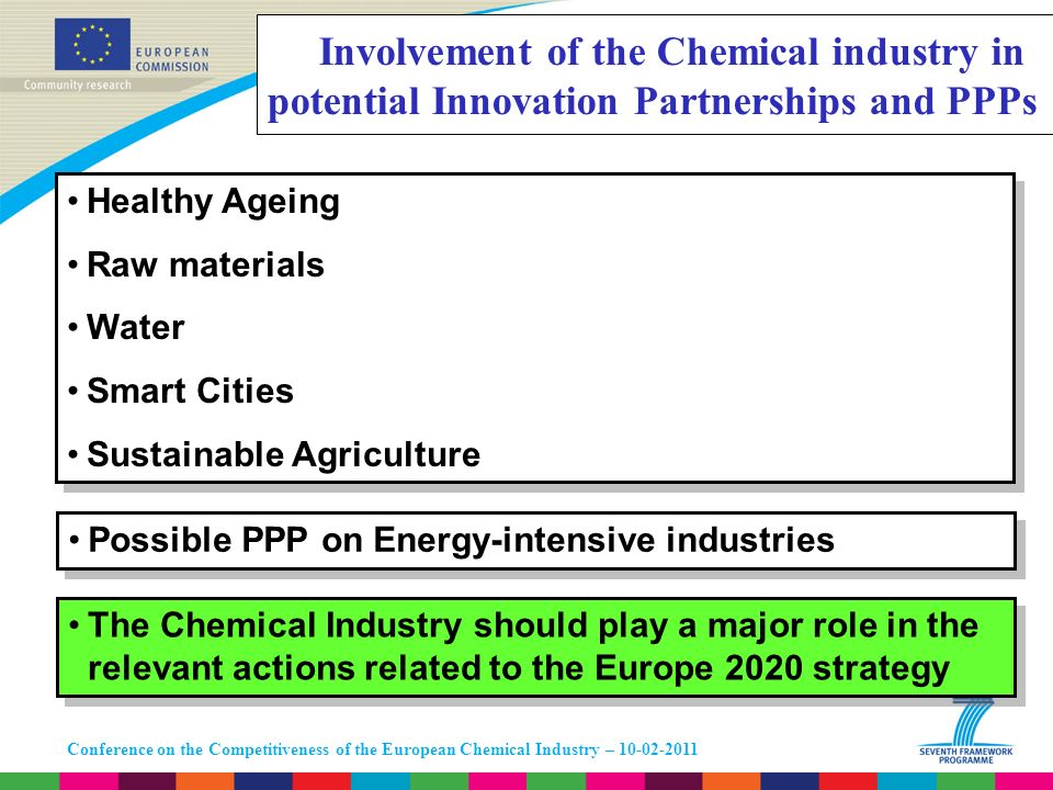Conference on the Competitiveness of the European Chemical Industry – 10-02-2011 Involvement of the Chemical industry in potential Innovation Partners