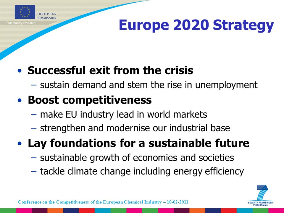 Conference on the Competitiveness of the European Chemical Industry – 10-02-2011 Europe 2020 Strategy Successful exit from the crisis –sustain demand