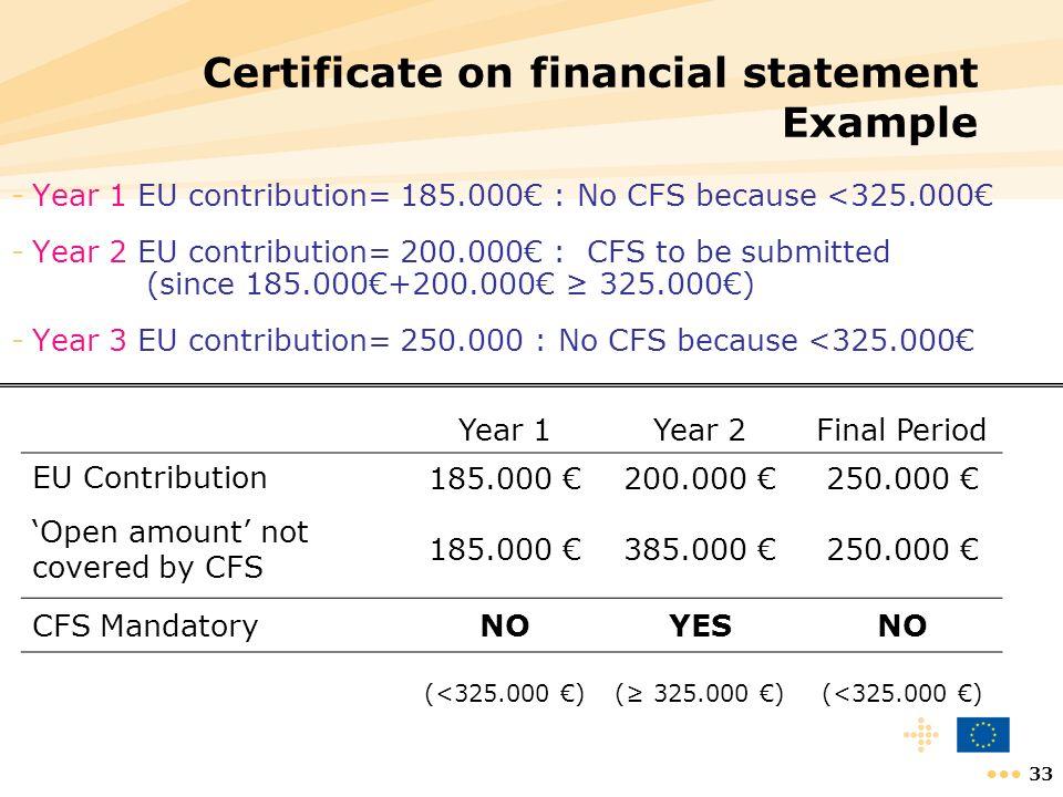 33 Certificate on financial statement Example -Year 1 EU contribution= 185.000 : No CFS because <325.000 -Year 2 EU contribution= 200.000 : CFS to be