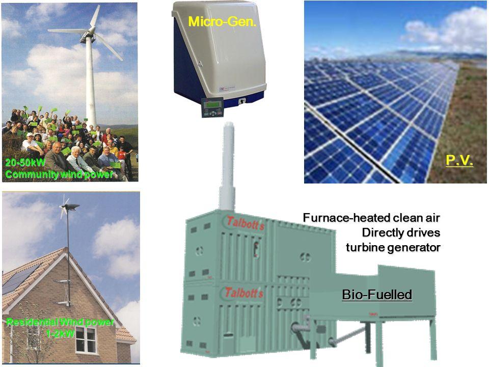 20-50kW Community wind power Residential Wind power 1-2kW Bio-Fuelled Furnace-heated clean air Directly drives turbine generator turbine generator Mic