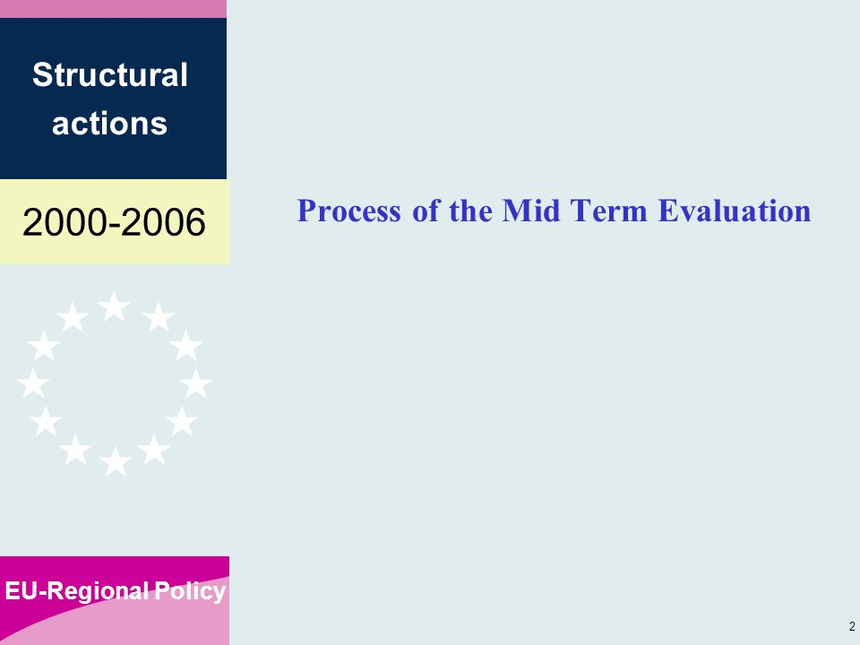 EU-Regional Policy Structural actions 2 Process of the Mid Term Evaluation