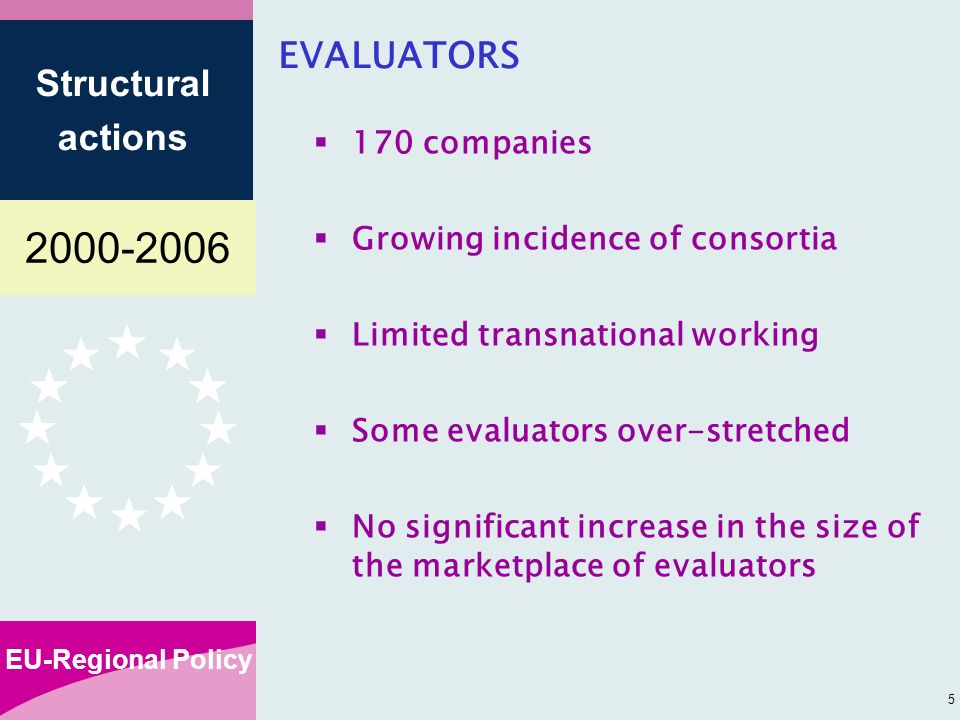 EU-Regional Policy Structural actions companies Growing incidence of consortia Limited transnational working Some evaluators over-stretched No significant increase in the size of the marketplace of evaluators EVALUATORS