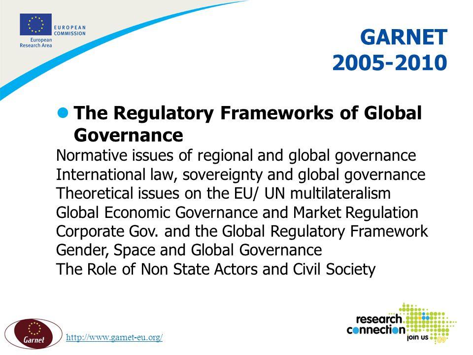 10 16/02/2014 GARNET 2005-2010 lThe Regulatory Frameworks of Global Governance Normative issues of regional and global governance International law, s