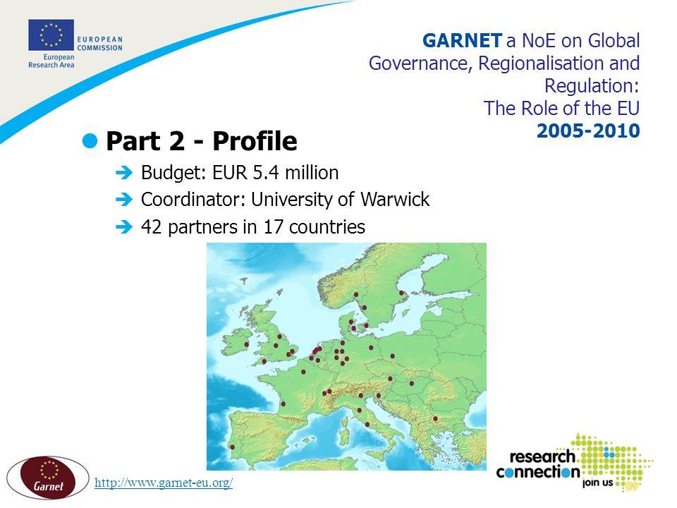 6 GARNET a NoE on Global Governance, Regionalisation and Regulation: The Role of the EU 2005-2010 lPart 2 - Profile è Budget: EUR 5.4 million è Coordinator: University of Warwick è 42 partners in 17 countries http://www.garnet-eu.org/