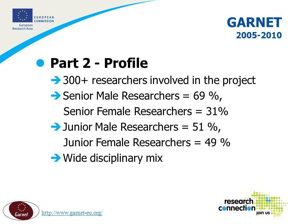 7 GARNET 2005-2010 l Part 2 - Profile è 300+ researchers involved in the project è Senior Male Researchers = 69 %, Senior Female Researchers = 31% è Junior Male Researchers = 51 %, Junior Female Researchers = 49 % è Wide disciplinary mix http://www.garnet-eu.org/
