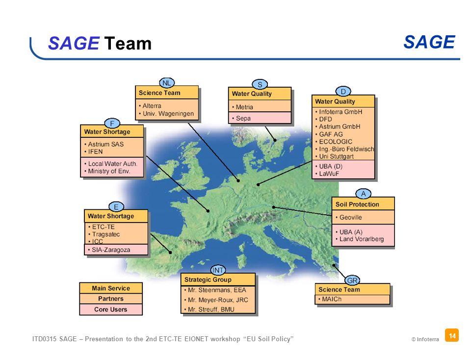© Infoterra SAGE ITD0315 SAGE – Presentation to the 2nd ETC-TE EIONET workshop EU Soil Policy 14 SAGE Team