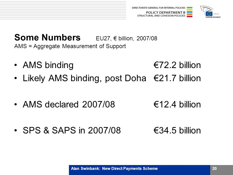 Some Numbers EU27, billion, 2007/08 AMS = Aggregate Measurement of Support AMS binding72.2 billion Likely AMS binding, post Doha21.7 billion AMS declared 2007/0812.4 billion SPS & SAPS in 2007/0834.5 billion Alan Swinbank: New Direct Payments Scheme20