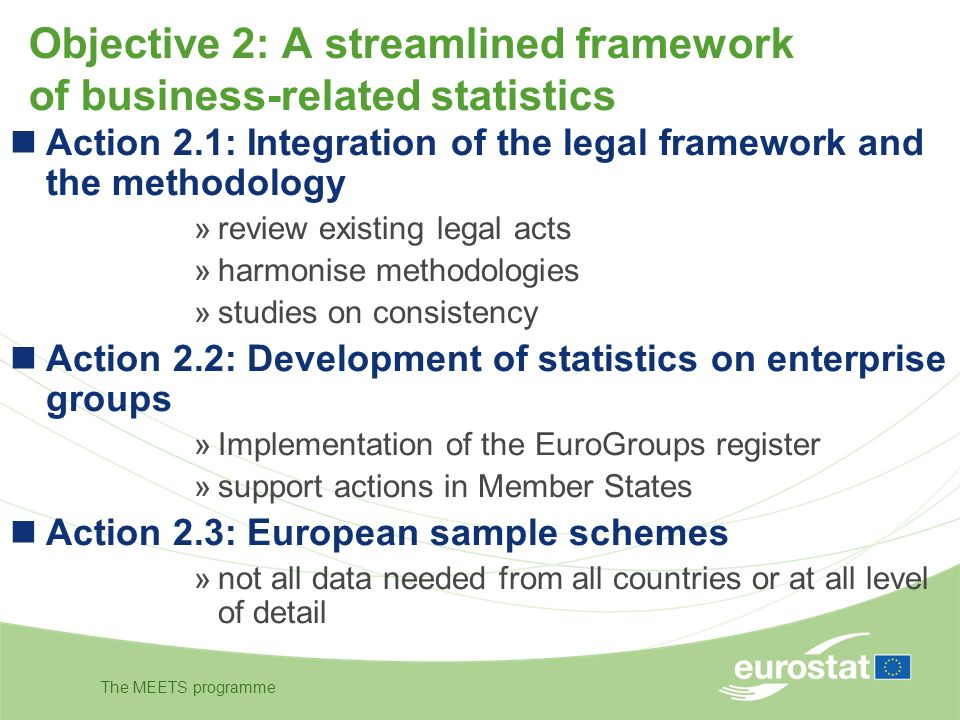 The MEETS programme Objective 2: A streamlined framework of business-related statistics Action 2.1: Integration of the legal framework and the methodology »review existing legal acts »harmonise methodologies »studies on consistency Action 2.2: Development of statistics on enterprise groups »Implementation of the EuroGroups register »support actions in Member States Action 2.3: European sample schemes »not all data needed from all countries or at all level of detail