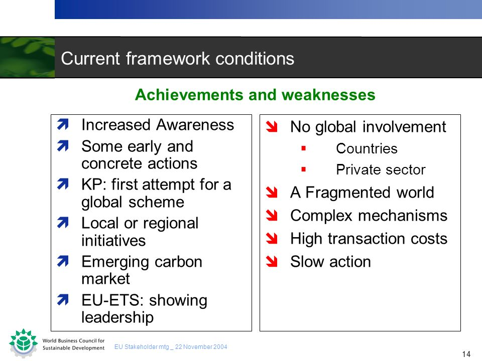 14 EU Stakeholder mtg _ 22 November 2004 Current framework conditions Increased Awareness Some early and concrete actions KP: first attempt for a global scheme Local or regional initiatives Emerging carbon market EU-ETS: showing leadership No global involvement Countries Private sector A Fragmented world Complex mechanisms High transaction costs Slow action Achievements and weaknesses