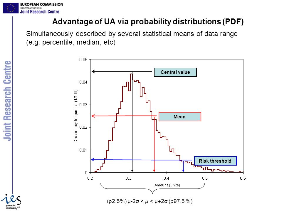 Advantage of UA via probability distributions (PDF) Simultaneously described by several statistical means of data range (e.g.