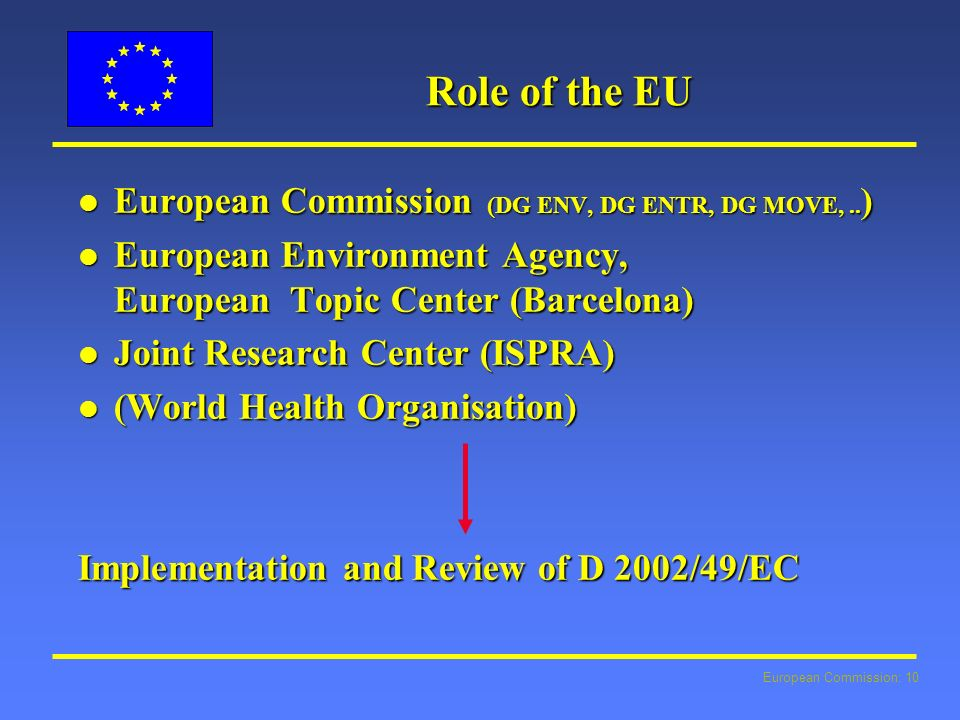 European Commission: 10 Role of the EU l European Commission (DG ENV, DG ENTR, DG MOVE,..