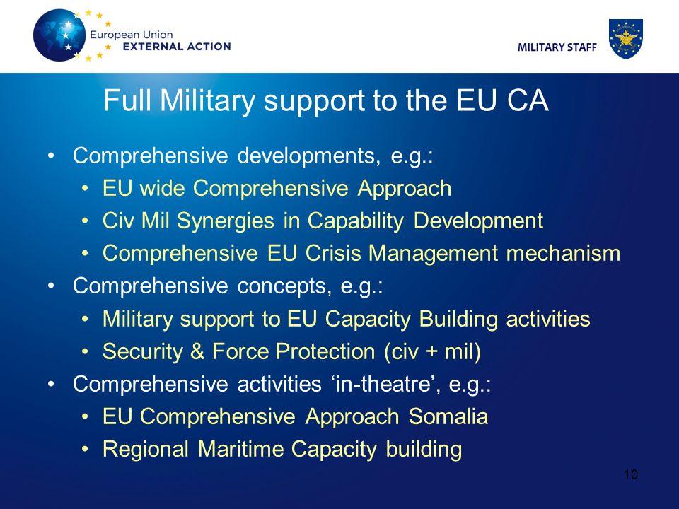 10 Comprehensive developments, e.g.: EU wide Comprehensive Approach Civ Mil Synergies in Capability Development Comprehensive EU Crisis Management mec