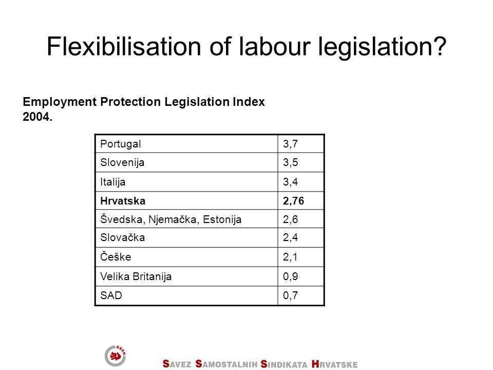 Flexibilisation of labour legislation.