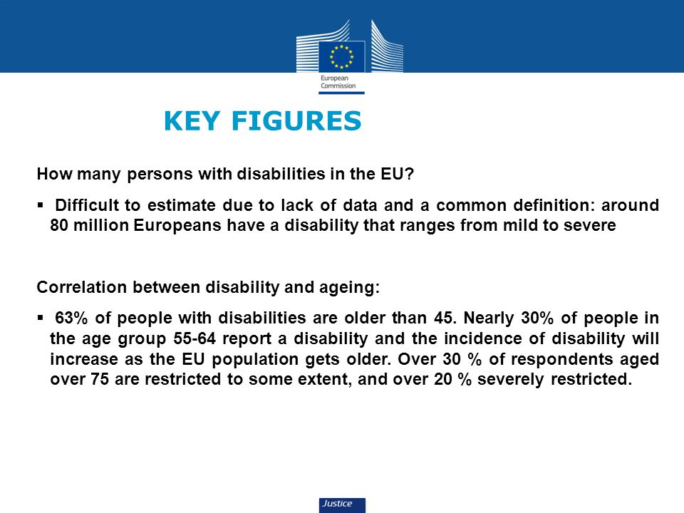 KEY FIGURES How many persons with disabilities in the EU? Difficult to estimate due to lack of data and a common definition: around 80 million Europea