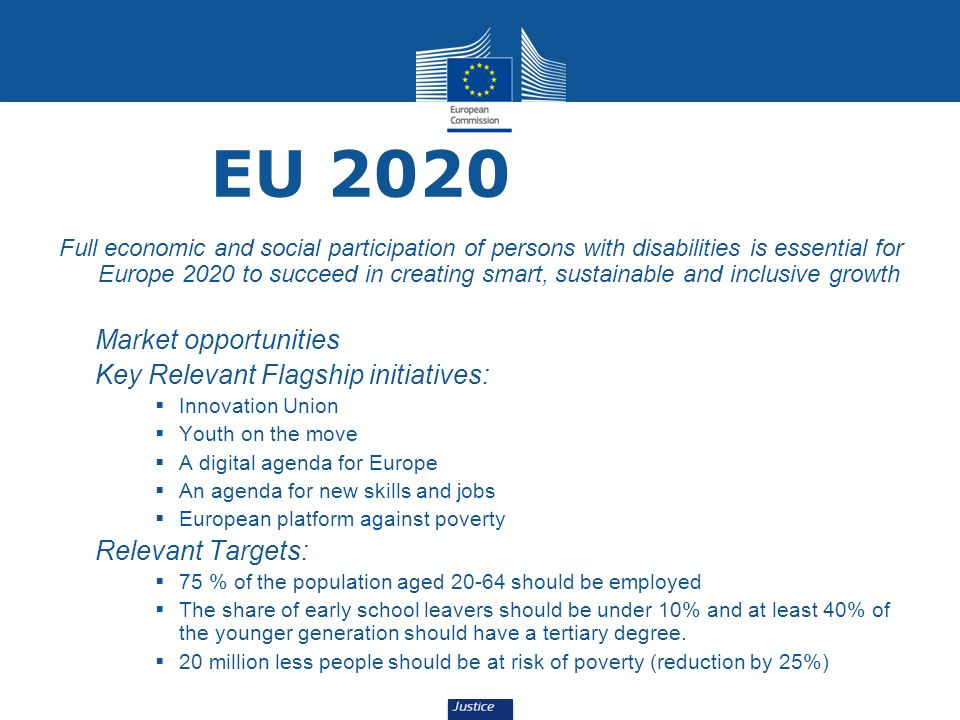 EU 2020 Full economic and social participation of persons with disabilities is essential for Europe 2020 to succeed in creating smart, sustainable and inclusive growth Market opportunities Key Relevant Flagship initiatives: Innovation Union Youth on the move A digital agenda for Europe An agenda for new skills and jobs European platform against poverty Relevant Targets: 75 % of the population aged 20-64 should be employed The share of early school leavers should be under 10% and at least 40% of the younger generation should have a tertiary degree.
