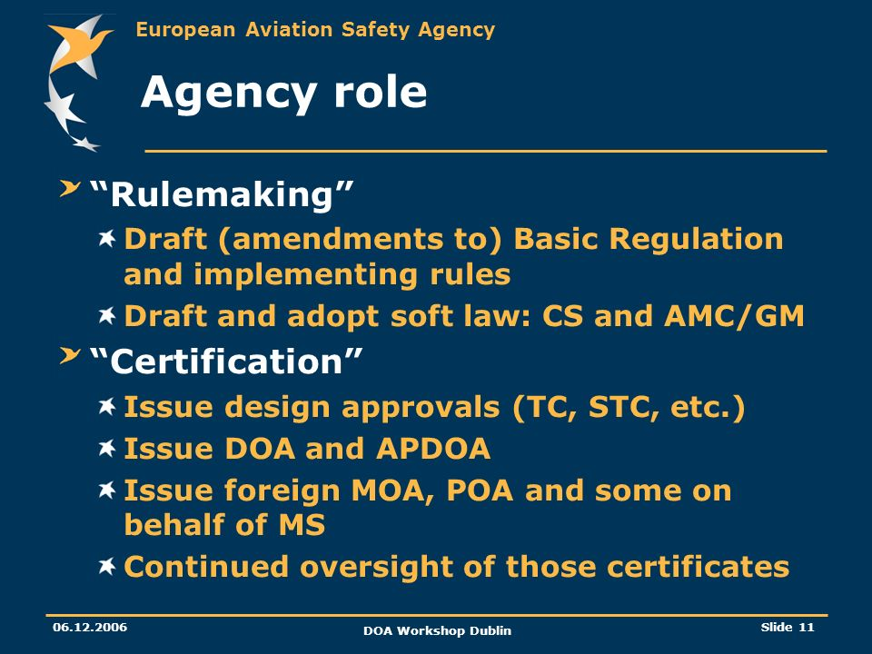 European Aviation Safety Agency 06.12.2006 DOA Workshop Dublin Slide 11 Agency role Rulemaking Draft (amendments to) Basic Regulation and implementing