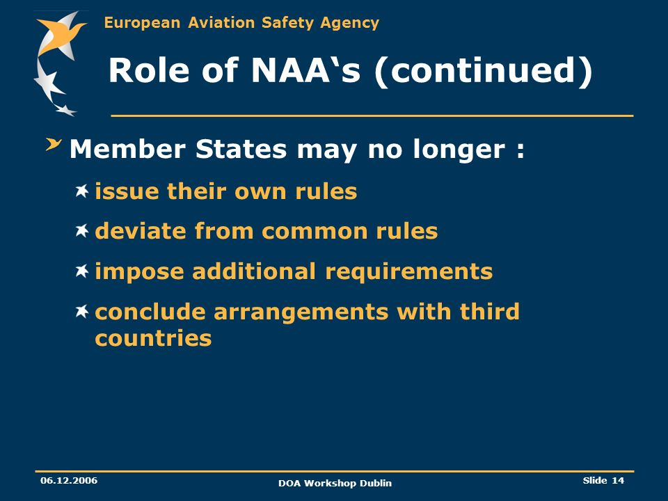 European Aviation Safety Agency 06.12.2006 DOA Workshop Dublin Slide 14 Role of NAAs (continued) Member States may no longer : issue their own rules d