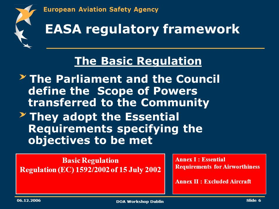European Aviation Safety Agency 06.12.2006 DOA Workshop Dublin Slide 6 The Basic Regulation The Parliament and the Council define the Scope of Powers