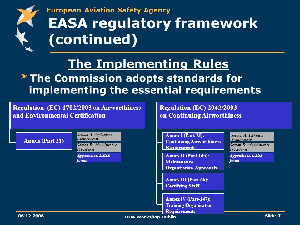 European Aviation Safety Agency 06.12.2006 DOA Workshop Dublin Slide 7 The Implementing Rules The Commission adopts standards for implementing the ess