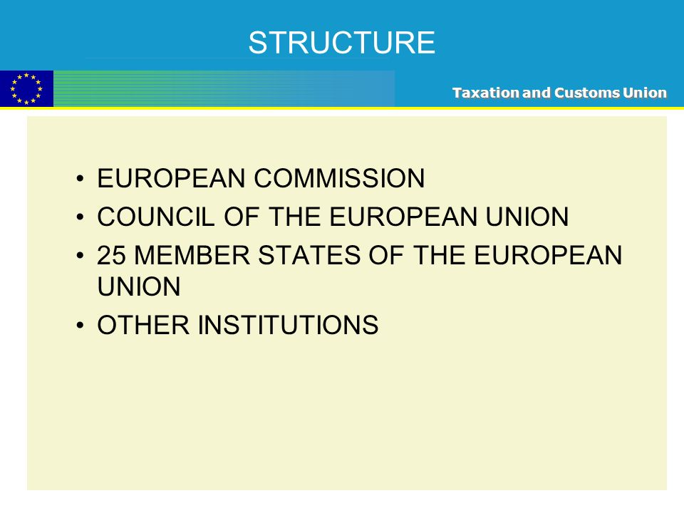 Taxation and Customs Union STRUCTURE EUROPEAN COMMISSION COUNCIL OF THE EUROPEAN UNION 25 MEMBER STATES OF THE EUROPEAN UNION OTHER INSTITUTIONS