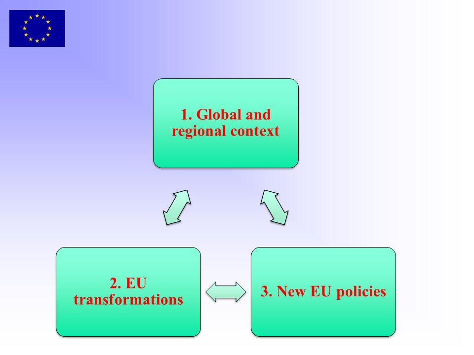 1. Global and regional context 3. New EU policies 2. EU transformations
