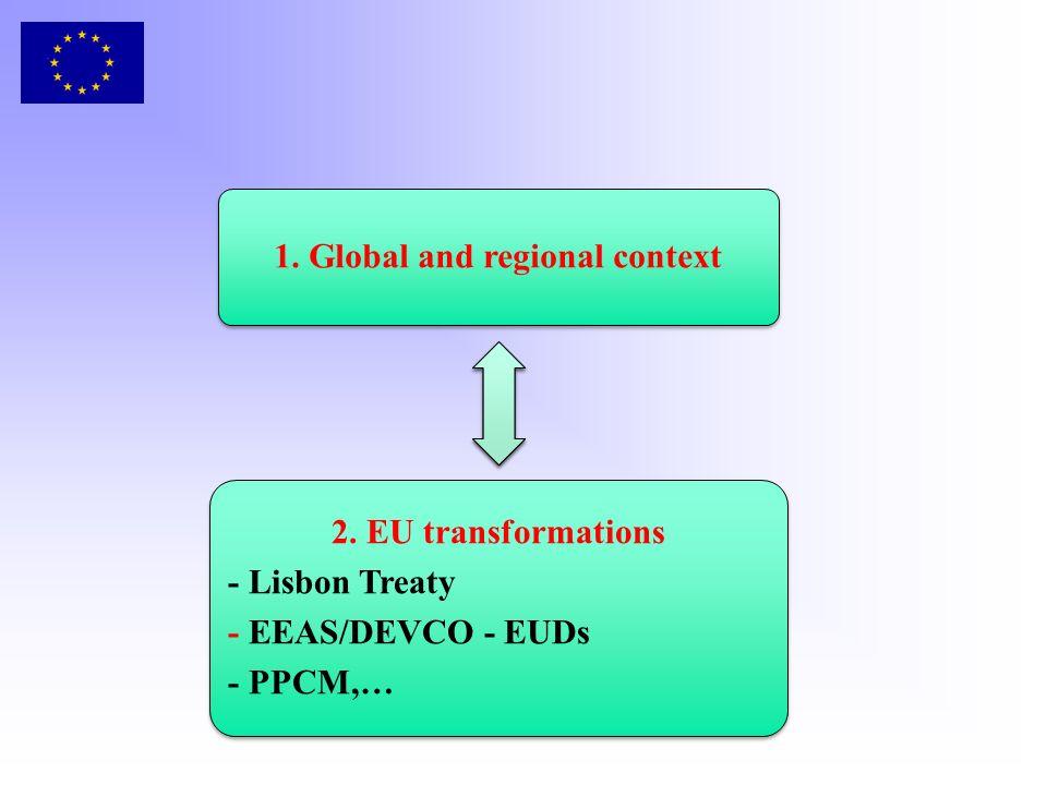 1. Global and regional context 2. EU transformations - Lisbon Treaty - EEAS/DEVCO - EUDs - PPCM,…