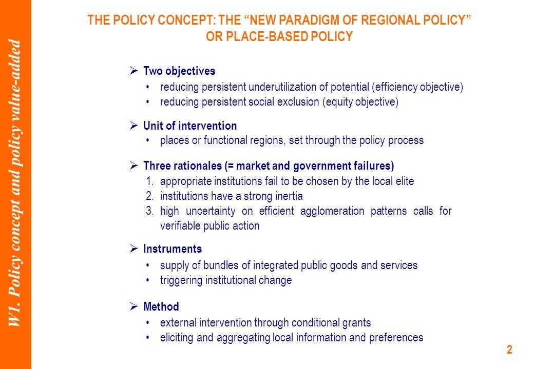3 I.Union sustainability: WHY SHOULD THE EU DO IT.