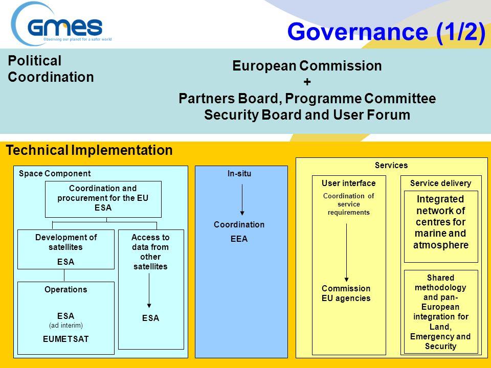 Governance (1/2) Political Coordination Space Component Coordination and procurement for the EU ESA Development of satellites ESA Operations ESA (ad i
