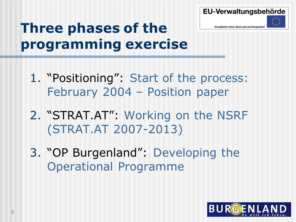 6 Three phases of the programming exercise 1.Positioning: Start of the process: February 2004 – Position paper 2.STRAT.AT: Working on the NSRF (STRAT.