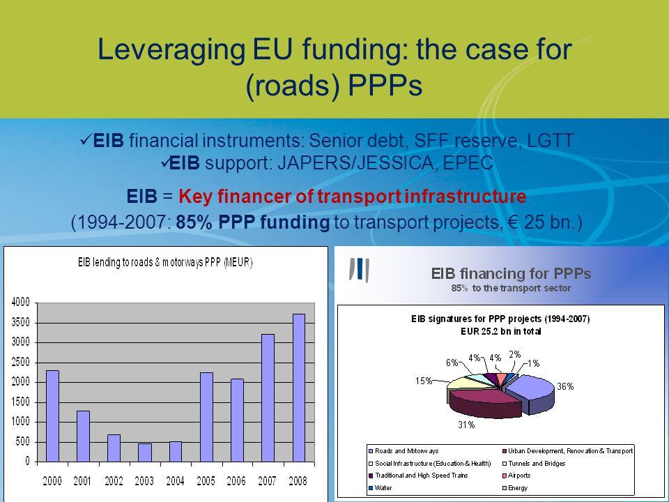 Leveraging EU funding: the case for (roads) PPPs EIB financial instruments: Senior debt, SFF reserve, LGTT EIB support: JAPERS/JESSICA, EPEC EIB = Key