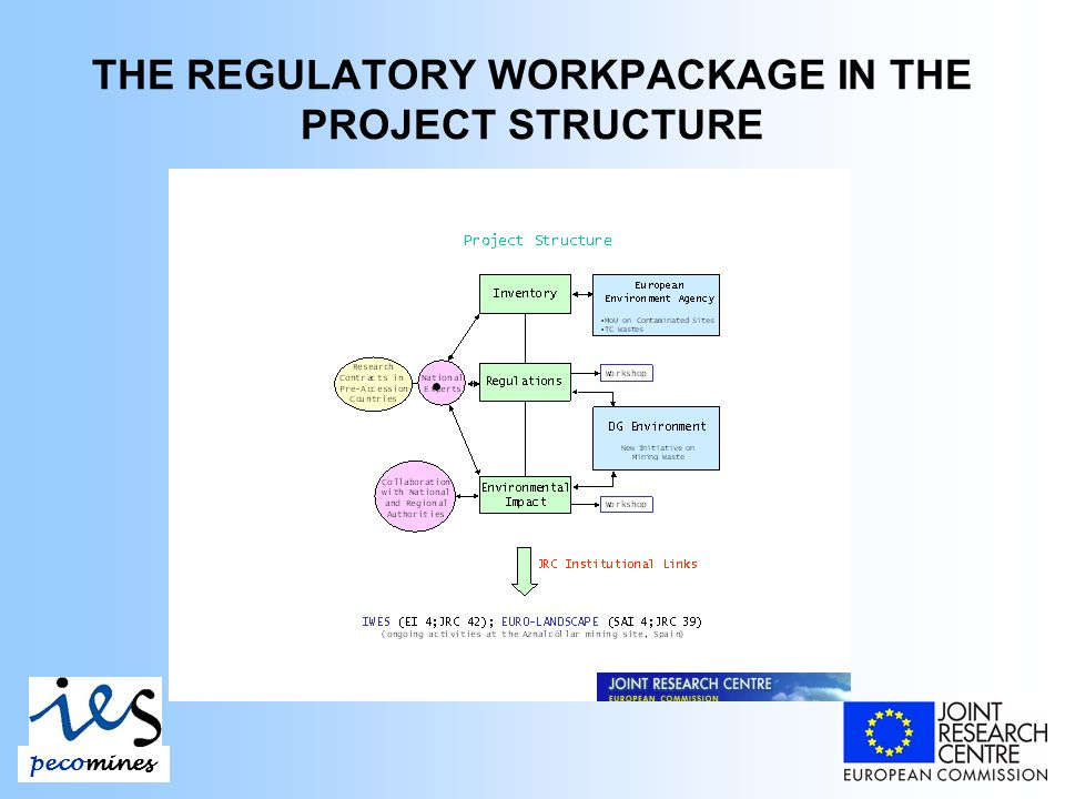 OBJECTIVES OF THE REGULATORY WORKPACKAGE Compare criteria for safety disposal of mining waste and for assessment and remediation of contaminated areas in candidate countries with regulations adopted by EU Member States and with the existing EU legislative framework in the area of waste.