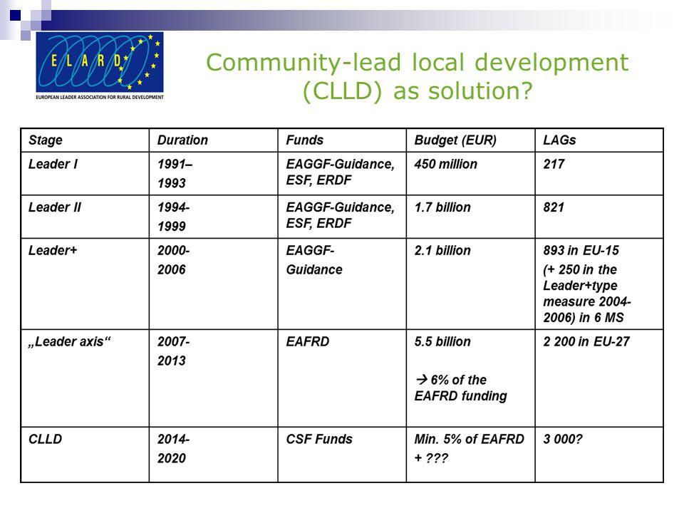 Community-lead local development (CLLD) as solution?