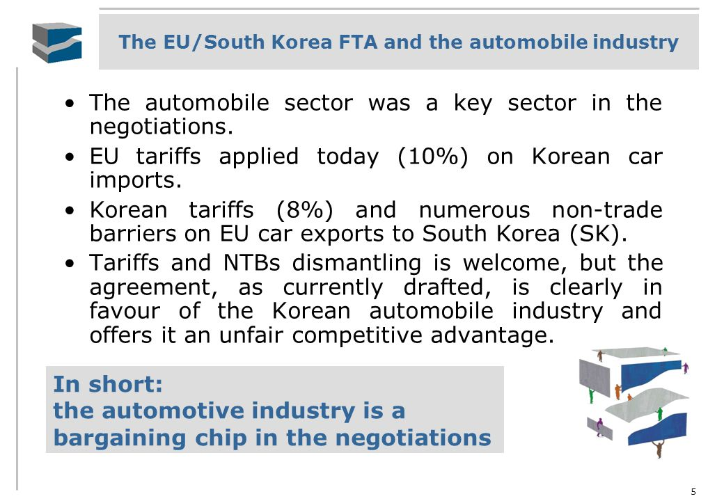 5 The EU/South Korea FTA and the automobile industry The automobile sector was a key sector in the negotiations. EU tariffs applied today (10%) on Kor