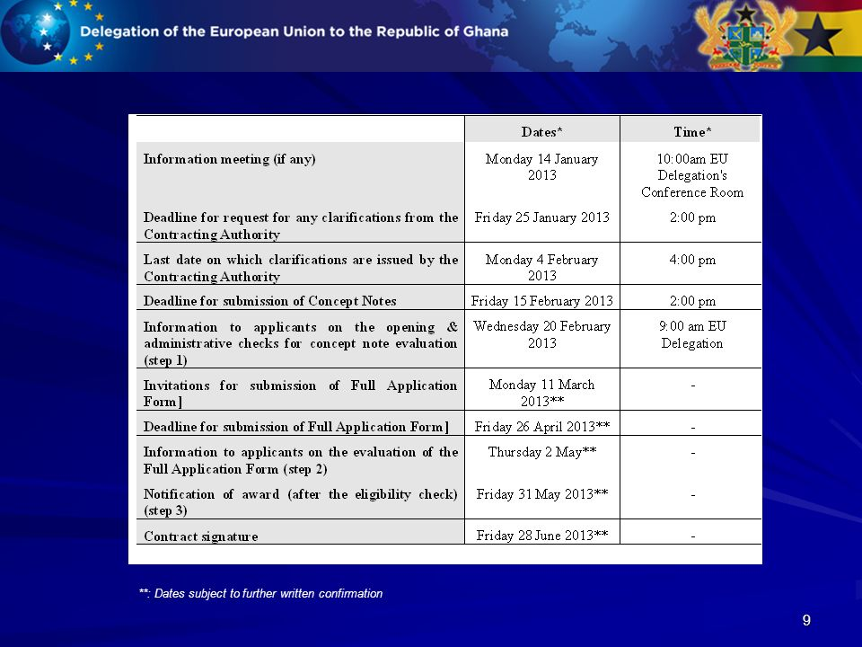 9 4. SUSTAINABLE GROWTH: Sustainable agriculture and renewable energy **: Dates subject to further written confirmation
