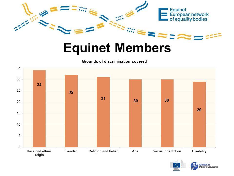 Equinet Members