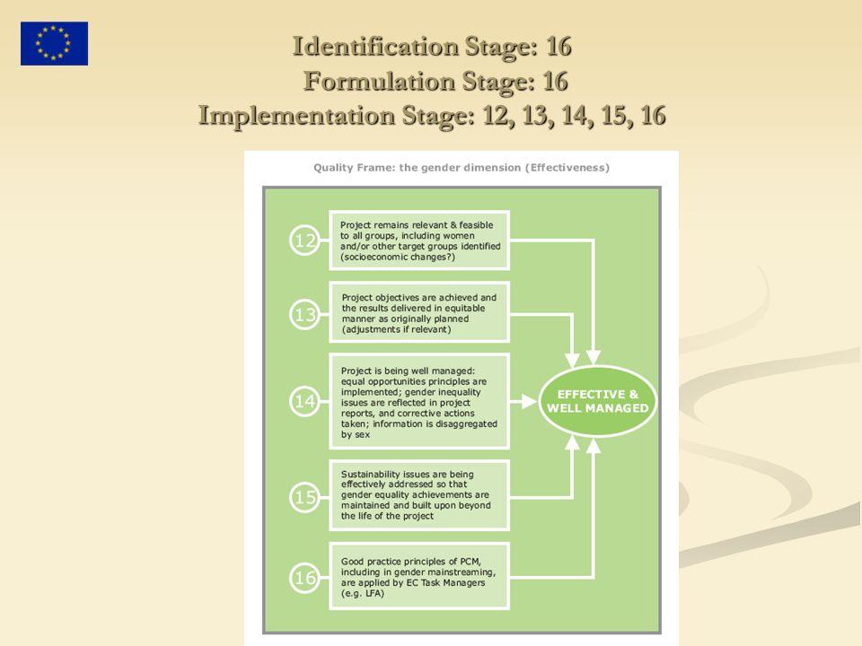 Identification Stage: 16 Formulation Stage: 16 Implementation Stage: 12, 13, 14, 15, 16