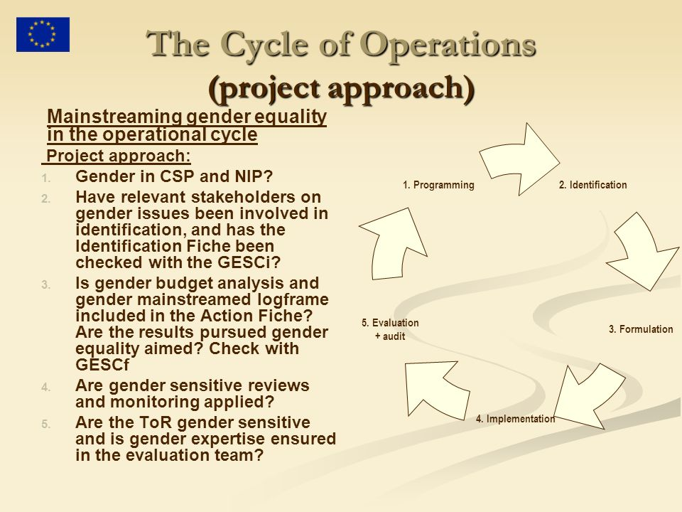 The Cycle of Operations (project approach) Mainstreaming gender equality in the operational cycle Project approach: 1.