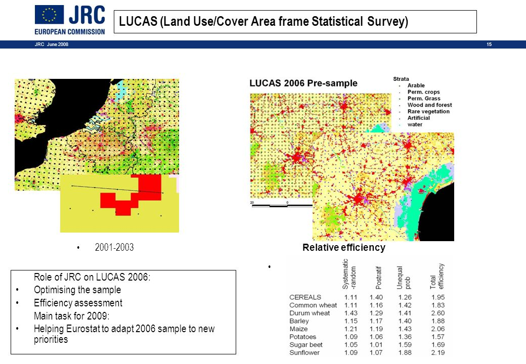 15JRC June 2008 LUCAS (Land Use/Cover Area frame Statistical Survey) Role of JRC on LUCAS 2006: Optimising the sample Efficiency assessment Main task