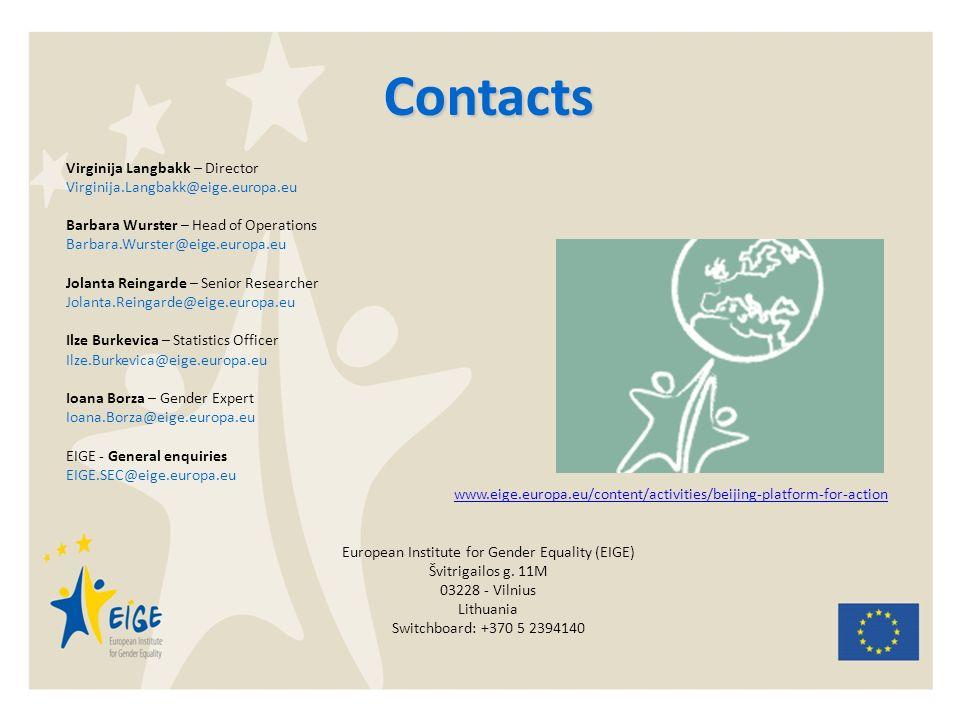 Contacts Virginija Langbakk – Director Virginija.Langbakk@eige.europa.eu Barbara Wurster – Head of Operations Barbara.Wurster@eige.europa.eu Jolanta R